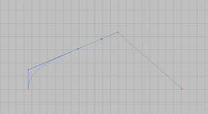 Straightening part of line.