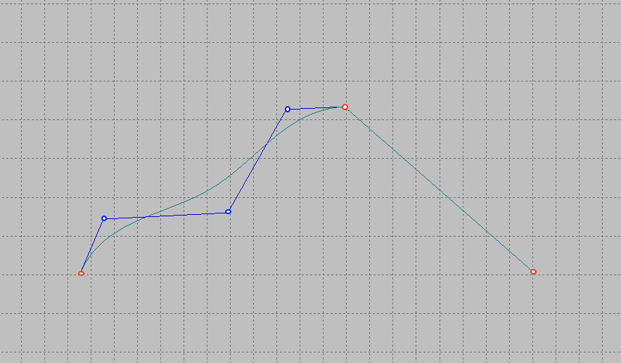 Lines shape changes with keeping tangency in endpoints.