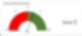 Market Sentiment Indicator.png