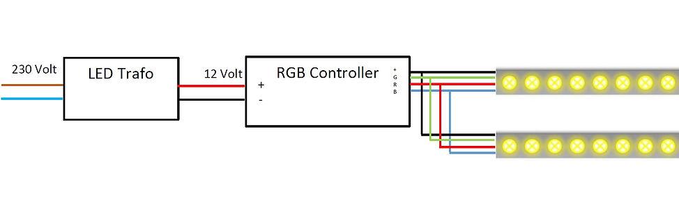 RGB LED Steuerung Schaltung