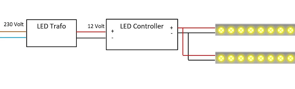 LED Steuerung Schaltung einfarbig