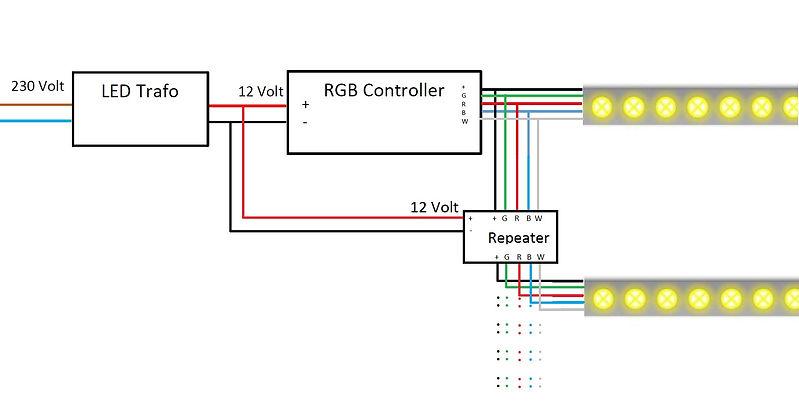 RGBW LED Steuerung Schaltung