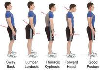 Deep Tissue Massage for Chronic & Acute Back Pain