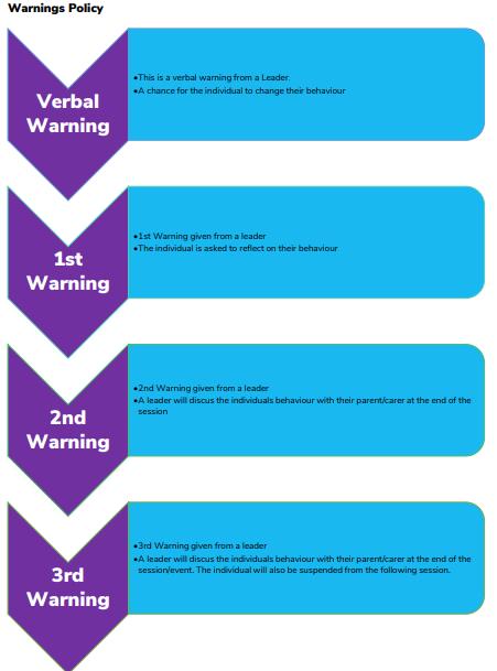 warning policy.png