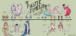 Pastie Timeline