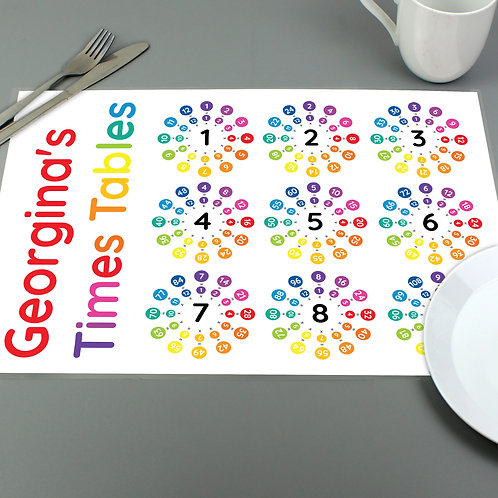 Personalised Times Tables Placemat (PMC)