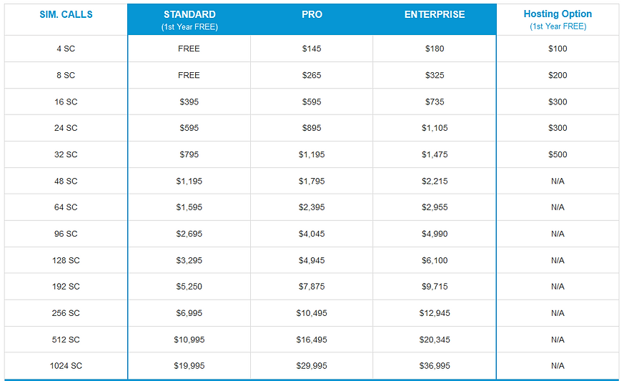 3CX-2021-0708-Pricing.PNG