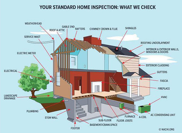 home-inspection_orig-copy2_web.jpg
