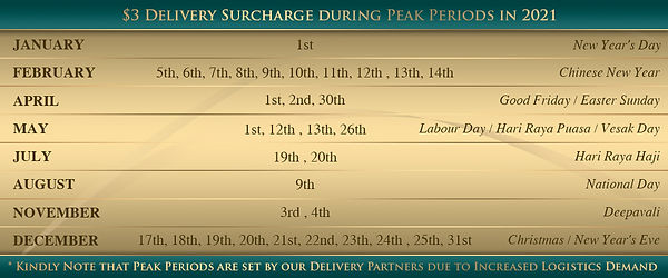 delivery surcharge 2021.jpg