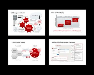Agile and Lean UX strategy decks