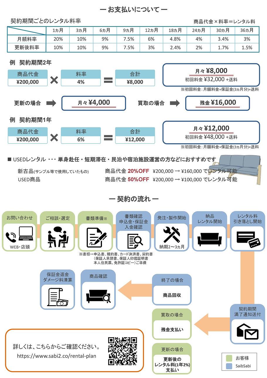 SabiSabi Rental Plan