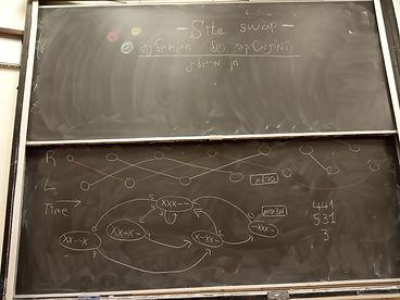 חן מרגלית המתמטיקה של הג'אגלינג