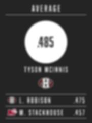 ACBA-Average-Leaders0929.png