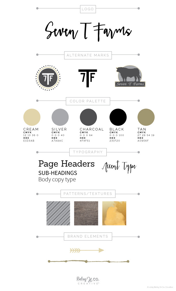 Seven T Farms Style Guide