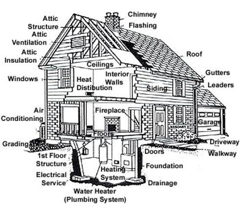 inspect-house.jpg