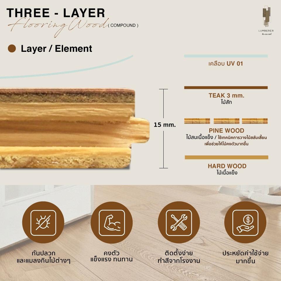 Three-layer_210612_2.jpg