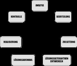 ZimmAteC_Arbeitschutzbetreuung_Waghäusel_3.png