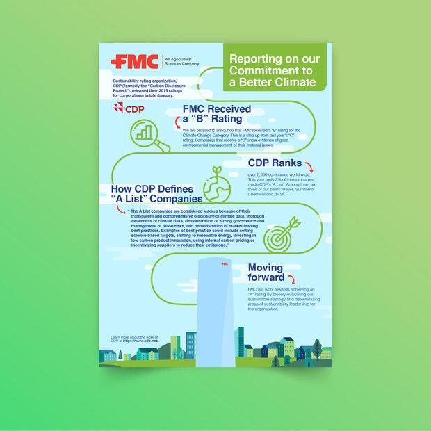 Sustainability Report - Email Blast