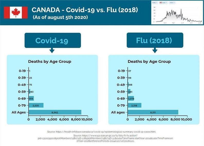 Covid-19-Canada-e1598989791287.jpg
