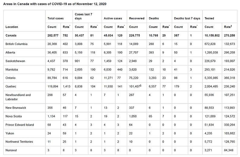 Covid-19-Canada-Summary.JPG