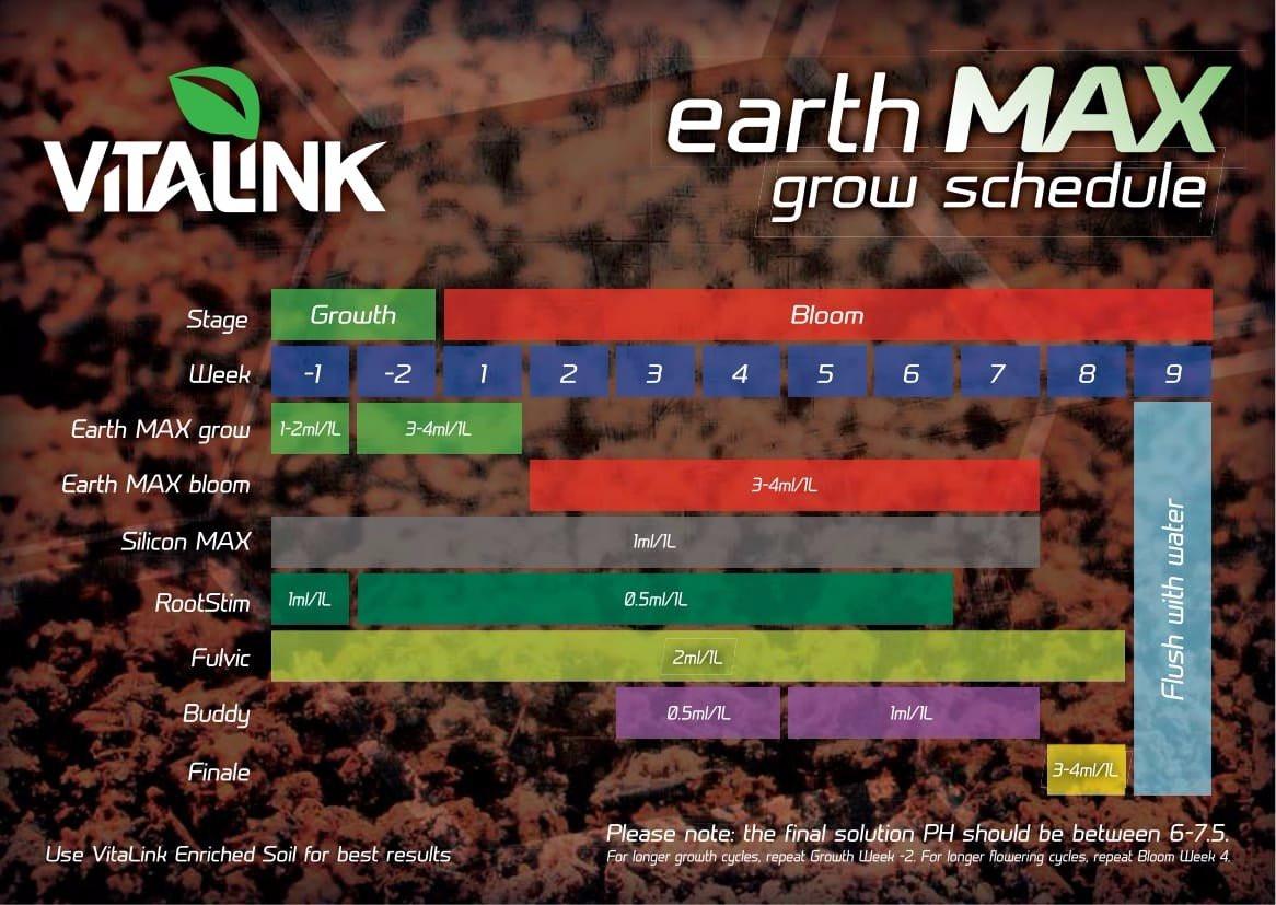 Vitalink Soil