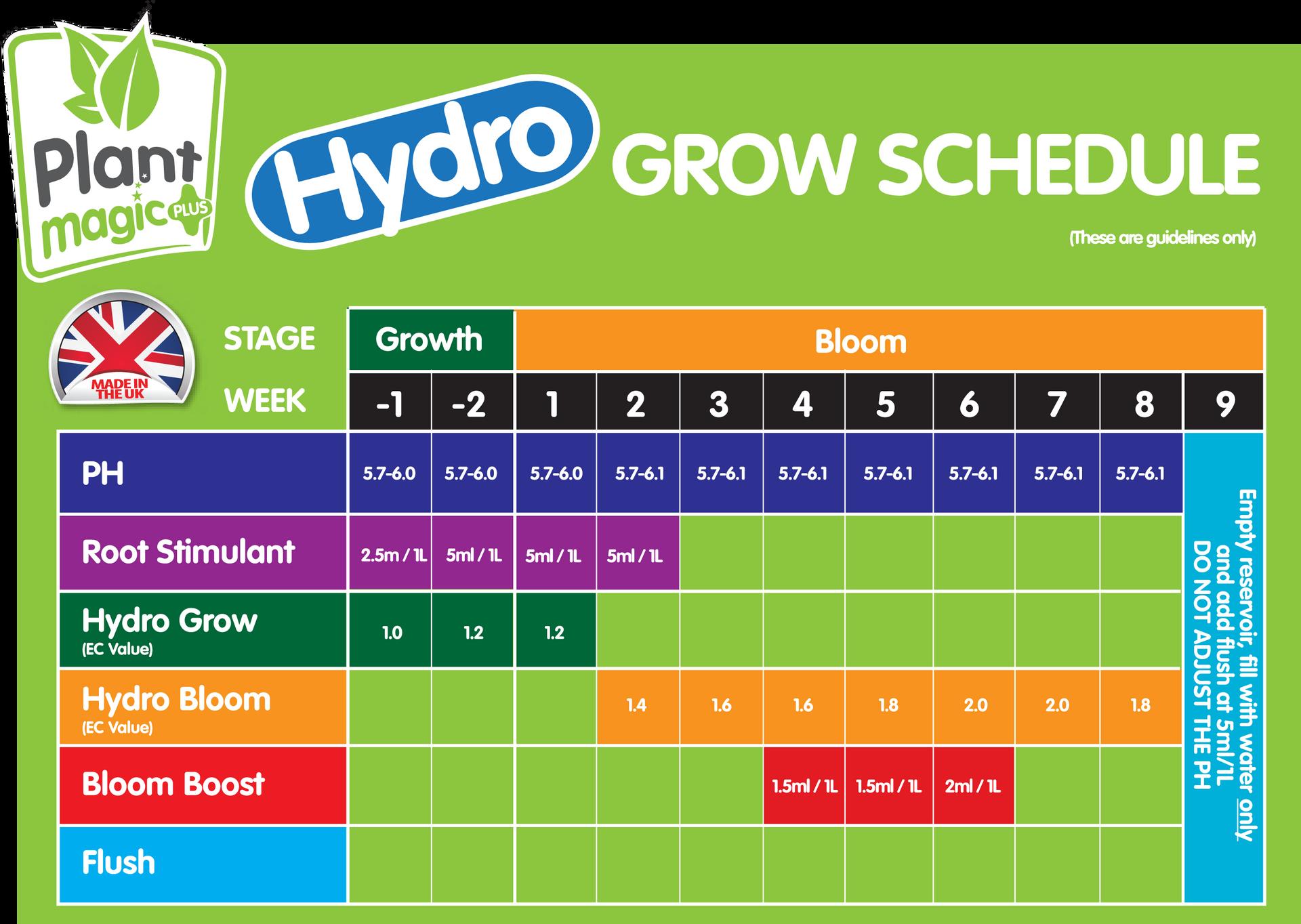 Plant Magic Hydro