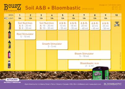 B'Cuzz Soil