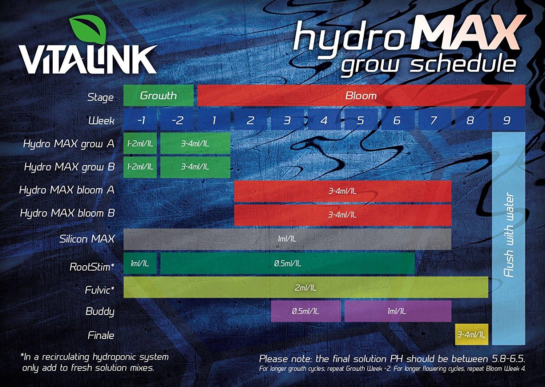 Vitalink Hydro
