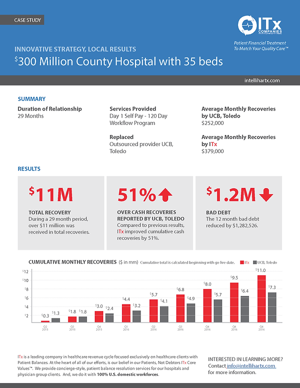 ITx Case Study County Hospital.png