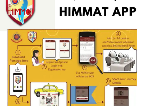 A step by step tutorial of Delhi Police's Himmat Plus App for Women