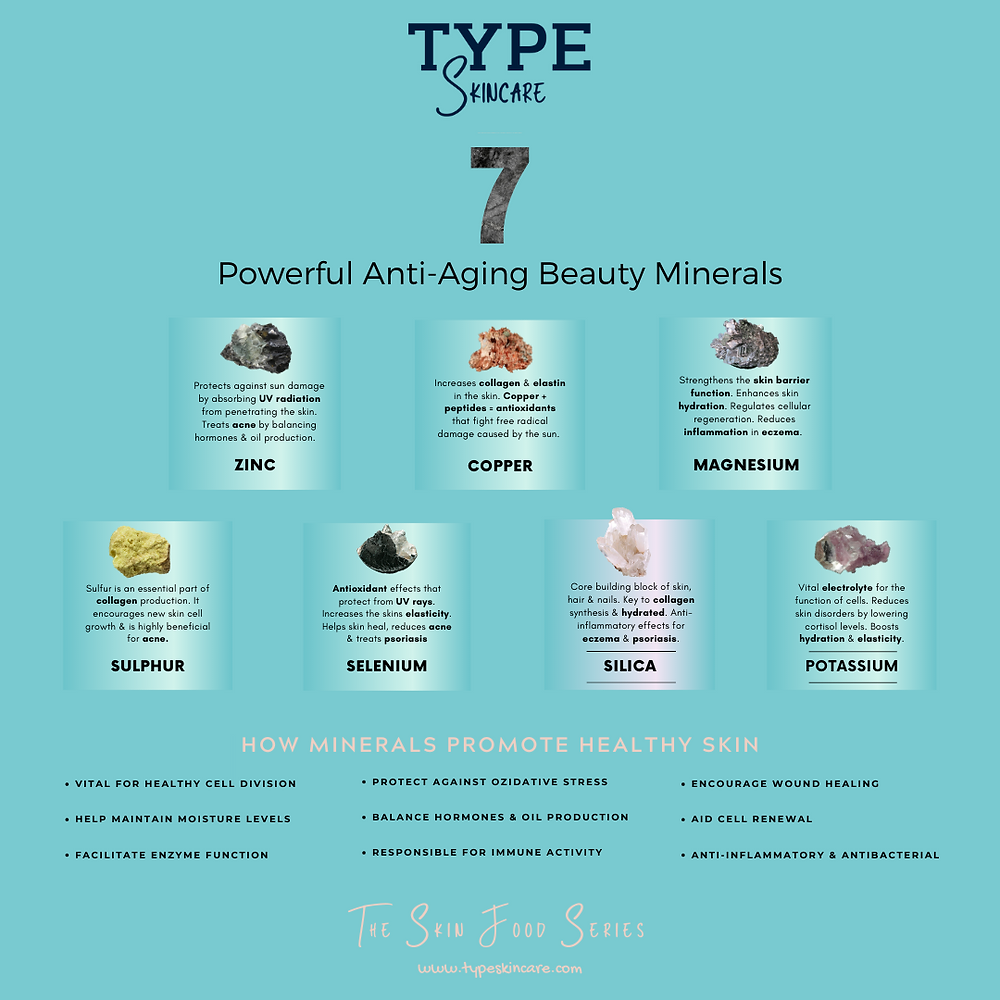 7 Powerful anti-aging beauty minerals