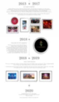 Timeline Final_From HPG_3c.jpg