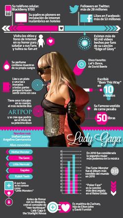 lady gaga infografia sarins