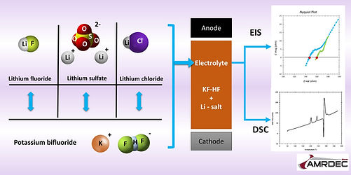 Thermal Battery Project.jpg