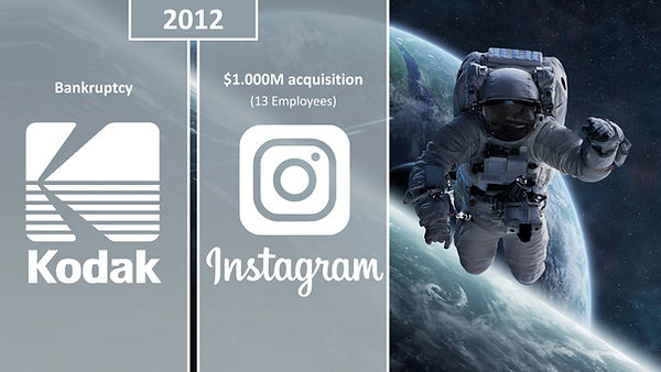 Kodak_Instagram-min.jpg