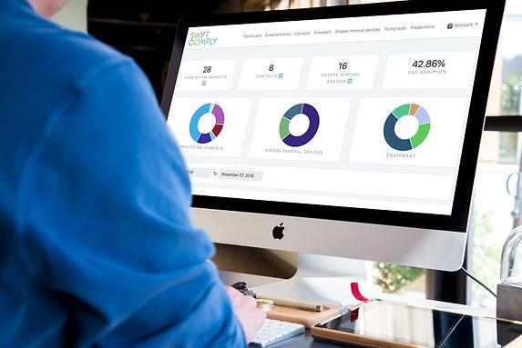 SwiftComply FOG management platform