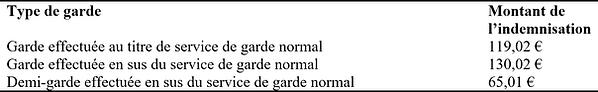 gardes.png