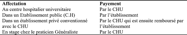 tableau payement.png