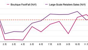 【Insight】《續》市場「客流」指數的參考價值 - Taiwan