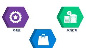 【Business】如何在導入客流系統前評估實體門市管理需求?