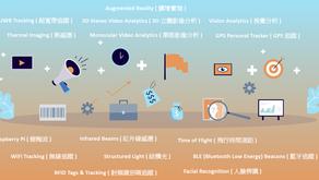 【Business】市面上15種客流追蹤技術