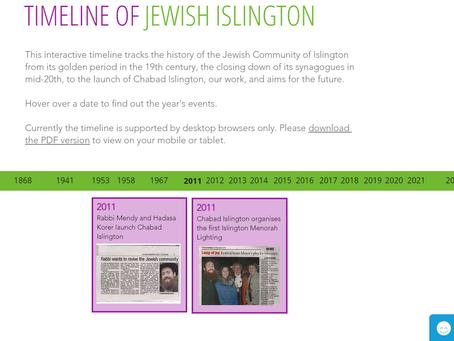 Timeline of Jewish Islington