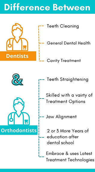 Orthodontist and dentist.jpeg