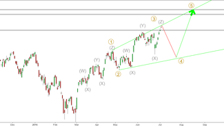 NIFTY JULY UPDATE