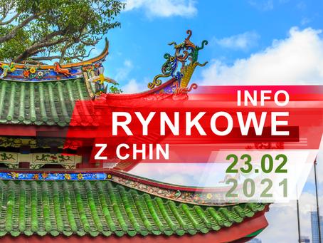 23.02.2021 - informacje z rynku chińskiego