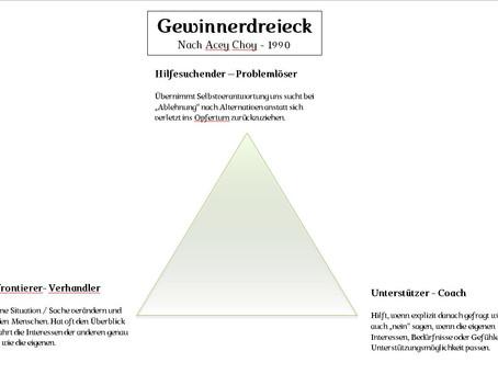 Ausstieg aus dem Drama-Dreieck