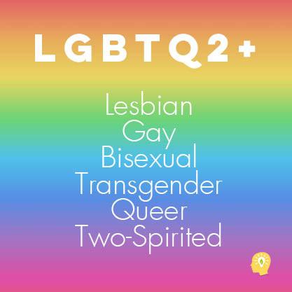 LGBTQ2+ LGBTQ+ LGBTQ graphic gay lesbian transgender bisexual queer