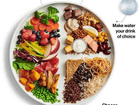 Canada's New Food Guide: Yay or nay?
