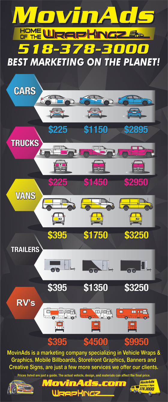Why price is not the most important part of your vehicle wraps
