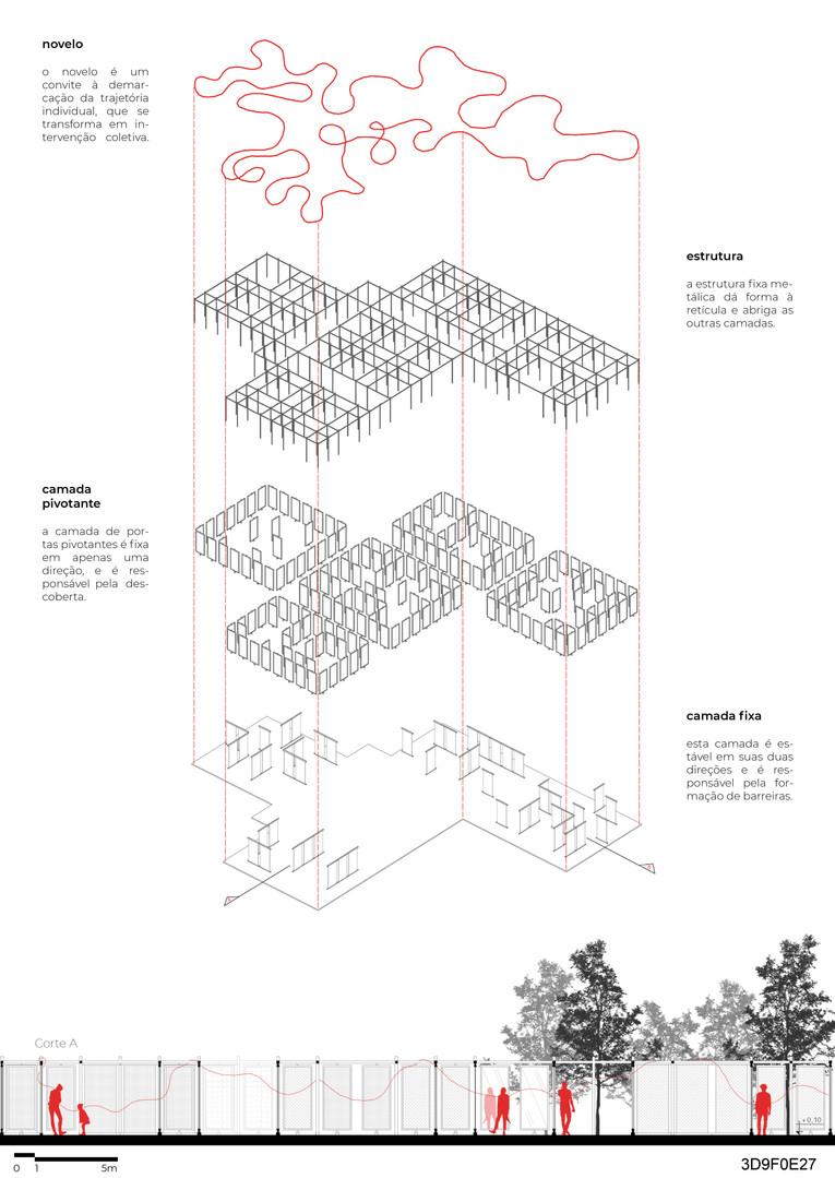 fragmentação do espaço-tempo